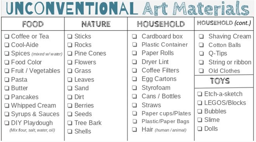 List of Unconventional Art Materials